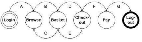ST Diagram2